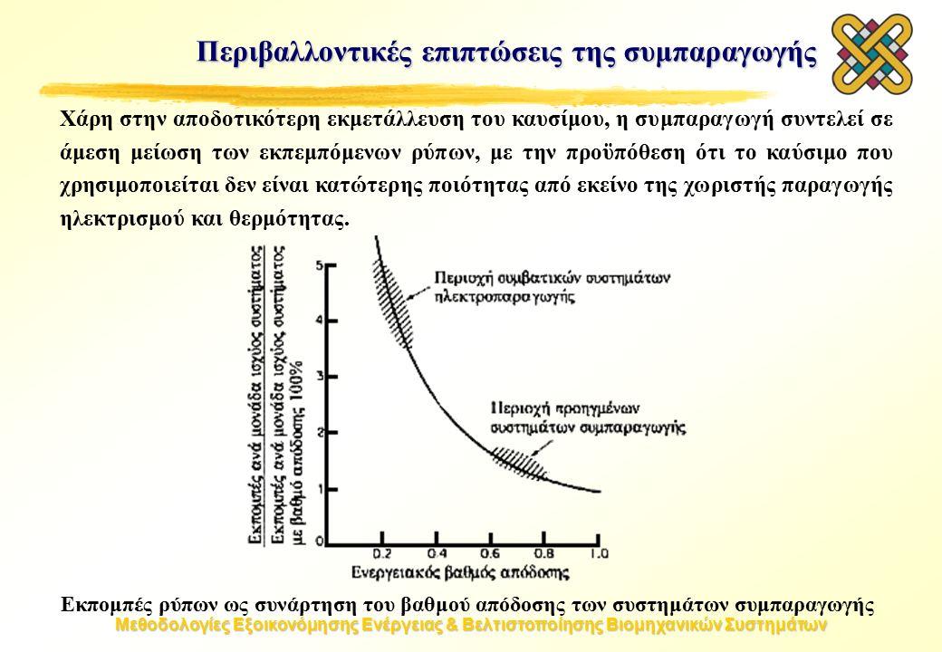 Μεθοδολογίες Εξοικονόμησης Ενέργειας & Βελτιστοποίησης Βιομηχανικών Συστημάτων Περιβαλλοντικές επιπτώσεις της συμπαραγωγής Χάρη στην αποδοτικότερη εκμετάλλευση του καυσίμου, η συμπαραγωγή συντελεί σε άμεση μείωση των εκπεμπόμενων ρύπων, με την προϋπόθεση ότι το καύσιμο που χρησιμοποιείται δεν είναι κατώτερης ποιότητας από εκείνο της χωριστής παραγωγής ηλεκτρισμού και θερμότητας.