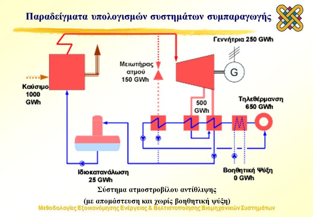 Μεθοδολογίες Εξοικονόμησης Ενέργειας & Βελτιστοποίησης Βιομηχανικών Συστημάτων Σύστημα ατμοστροβίλου αντίθλιψης (με απομάστευση και χωρίς βοηθητική ψύξη) Παραδείγματα υπολογισμών συστημάτων συμπαραγωγής