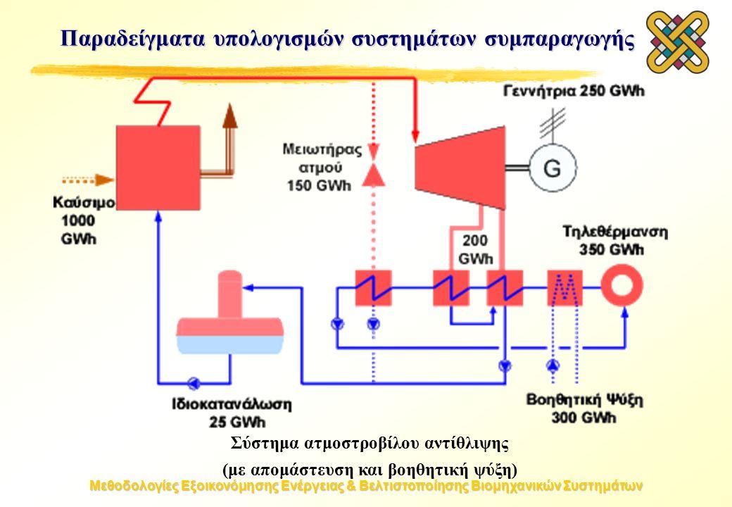 Μεθοδολογίες Εξοικονόμησης Ενέργειας & Βελτιστοποίησης Βιομηχανικών Συστημάτων Σύστημα ατμοστροβίλου αντίθλιψης (με απομάστευση και βοηθητική ψύξη) Παραδείγματα υπολογισμών συστημάτων συμπαραγωγής