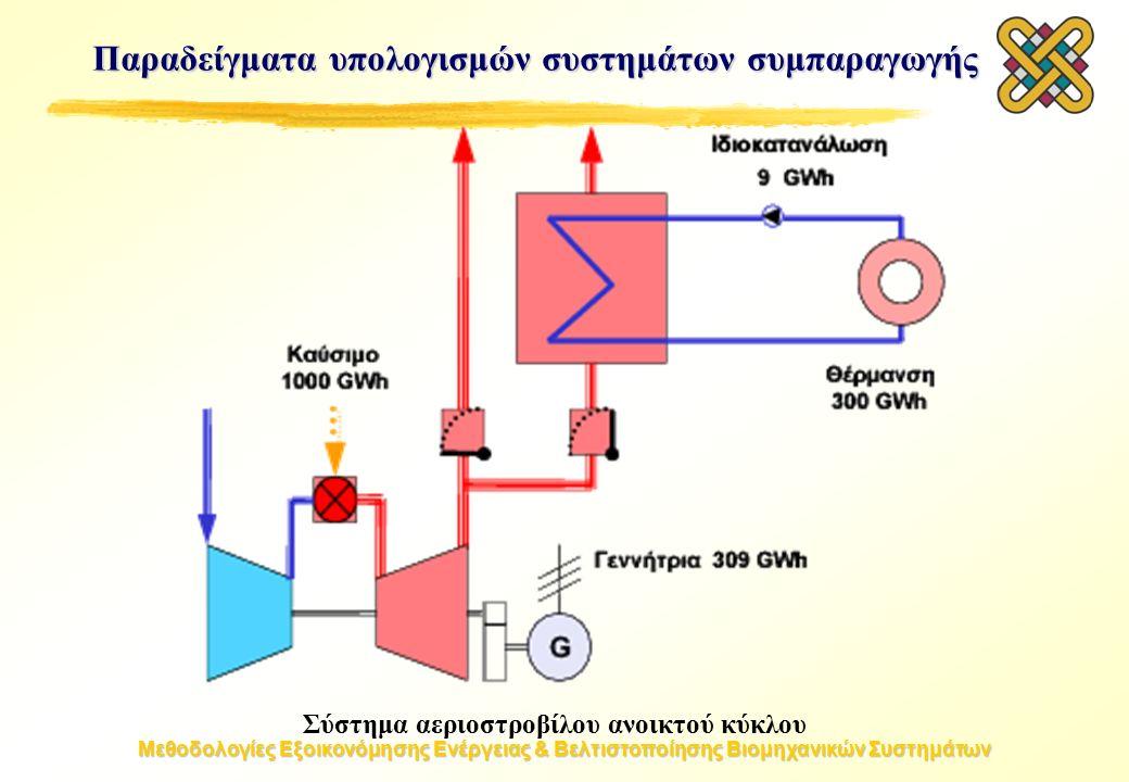 Μεθοδολογίες Εξοικονόμησης Ενέργειας & Βελτιστοποίησης Βιομηχανικών Συστημάτων Σύστημα αεριοστροβίλου ανοικτού κύκλου Παραδείγματα υπολογισμών συστημάτων συμπαραγωγής
