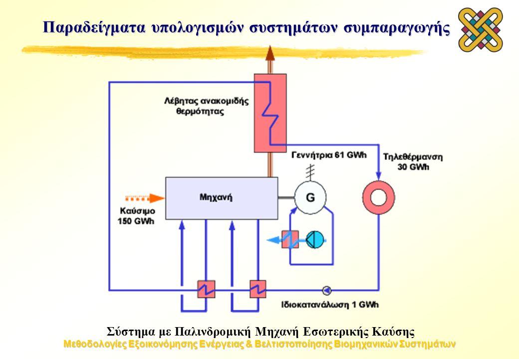 Μεθοδολογίες Εξοικονόμησης Ενέργειας & Βελτιστοποίησης Βιομηχανικών Συστημάτων Παραδείγματα υπολογισμών συστημάτων συμπαραγωγής Σύστημα με Παλινδρομική Μηχανή Εσωτερικής Καύσης