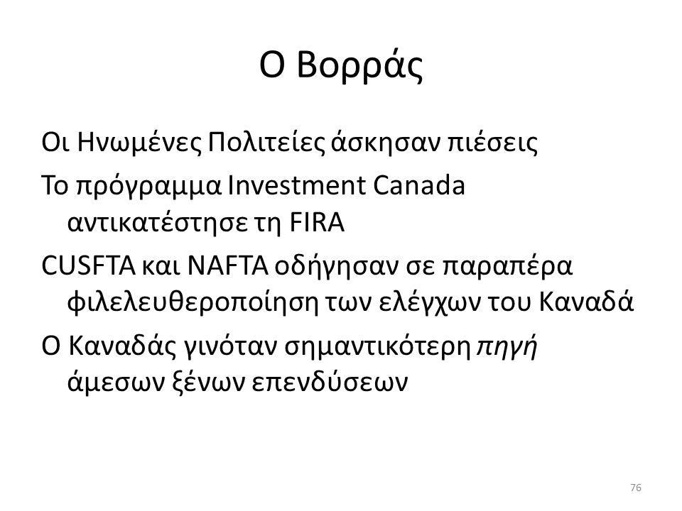 Ο Βορράς Οι Ηνωμένες Πολιτείες άσκησαν πιέσεις Το πρόγραμμα Investment Canada αντικατέστησε τη FIRA CUSFTA και NAFTA οδήγησαν σε παραπέρα φιλελευθεροποίηση των ελέγχων του Καναδά Ο Καναδάς γινόταν σημαντικότερη πηγή άμεσων ξένων επενδύσεων 76