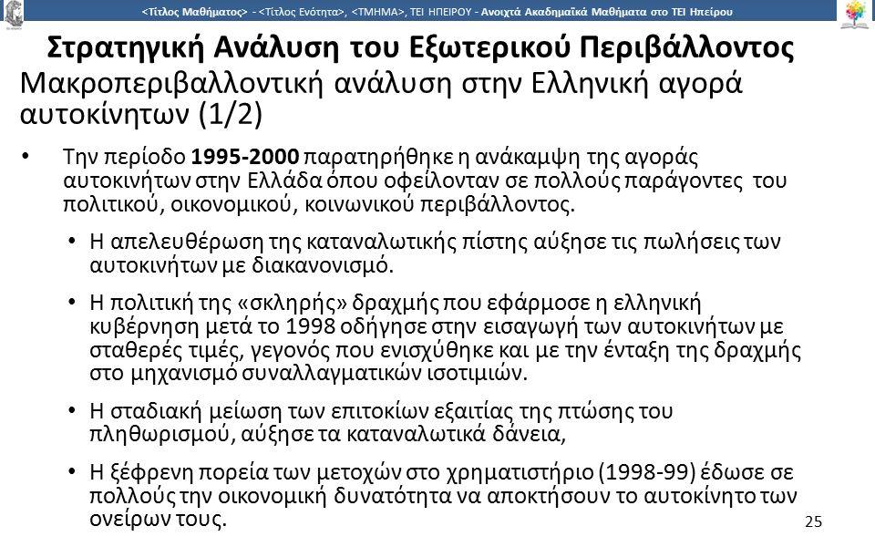 2525 Στρατηγική Ανάλυση του Εξωτερικού Περιβάλλοντος Μακροπεριβαλλοντική ανάλυση στην Ελληνική αγορά αυτοκίνητων (1/2) Την περίοδο 1995-2000 παρατηρήθηκε η ανάκαμψη της αγοράς αυτοκινήτων στην Ελλάδα όπου οφείλονταν σε πολλούς παράγοντες του πολιτικού, οικονομικού, κοινωνικού περιβάλλοντος.