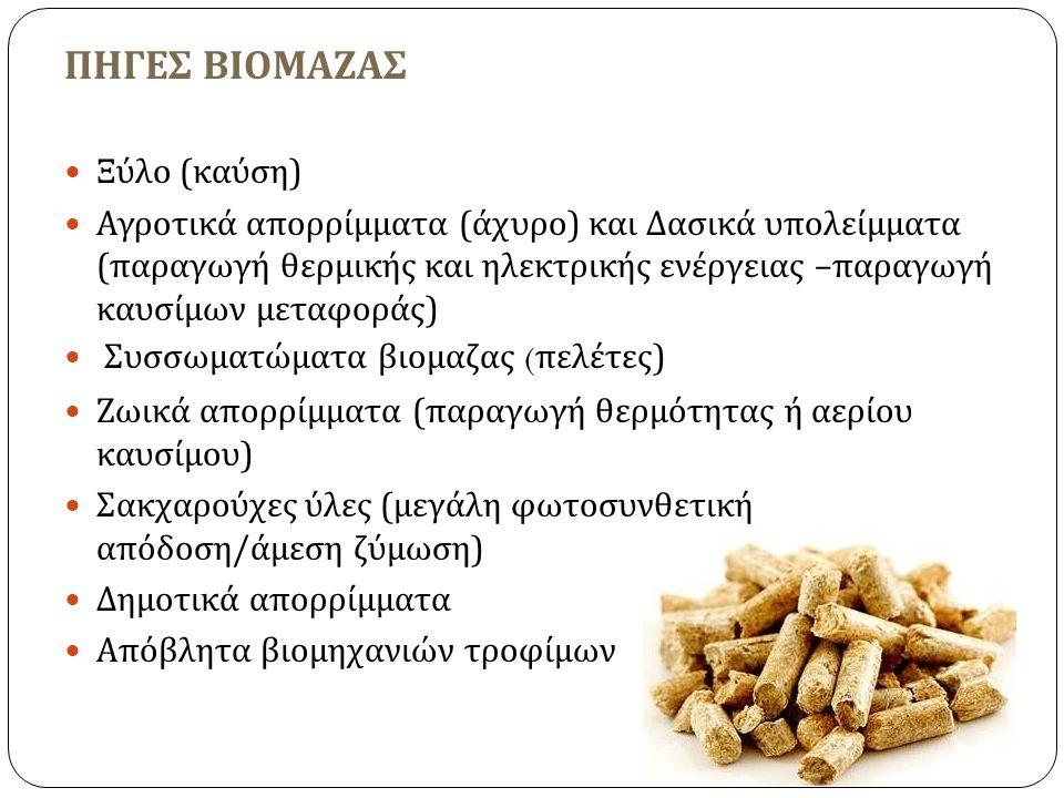 ΠΗΓΕΣ ΒΙΟΜΑΖΑΣ Ξύλο ( καύση ) Αγροτικά απορρίμματα ( άχυρο ) και Δασικά υπολείμματα ( παραγωγή θερμικής και ηλεκτρικής ενέργειας – παραγωγή καυσίμων μεταφοράς ) Συσσωματώματα βιομαζας ( πελέτες ) Ζωικά απορρίμματα ( παραγωγή θερμότητας ή αερίου καυσίμου ) Σακχαρούχες ύλες ( μεγάλη φωτοσυνθετική απόδοση / άμεση ζύμωση ) Δημοτικά απορρίμματα Απόβλητα βιομηχανιών τροφίμων