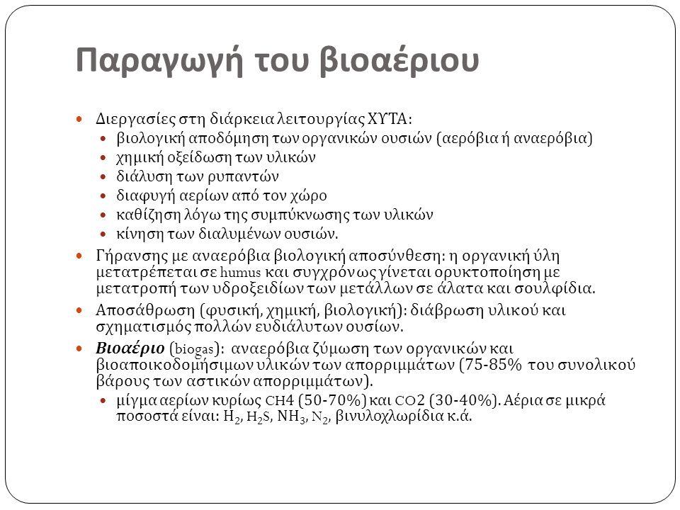 Παραγωγή του βιοαέριου Διεργασίες στη διάρκεια λειτουργίας ΧΥΤΑ : βιολογική αποδόμηση των οργανικών ουσιών ( αερόβια ή αναερόβια ) χημική οξείδωση των