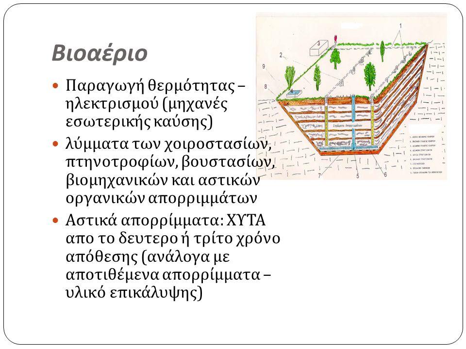 Βιοαέριο Παραγωγή θερμότητας – ηλεκτρισμού ( μηχανές εσωτερικής καύσης ) λύμματα των χοιροστασίων, πτηνοτροφίων, βουστασίων, βιομηχανικών και αστικών οργανικών απορριμμάτων Αστικά απορρίμματα : ΧΥΤΑ απο το δευτερο ή τρίτο χρόνο απόθεσης ( ανάλογα με αποτιθέμενα απορρίμματα – υλικό επικάλυψης )