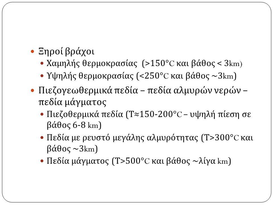 Ξηροί βράχοι Χαμηλής θερμοκρασίας (>150°C και βάθος < 3km) Υψηλής θερμοκρασίας (<250°C και βάθος ~3km) Πιεζογεωθερμικά πεδία – πεδία αλμυρών νερών – πεδία μάγματος Πιεζοθερμικά πεδία ( Τ ≈150-200°C – υψηλή πίεση σε βάθος 6-8 km) Πεδία με ρευστό μεγάλης αλμυρότητας ( Τ >300°C και βάθος ~3km) Πεδία μάγματος ( Τ >500°C και βάθος ~ λίγα km)
