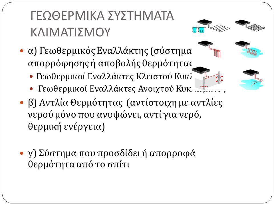 ΓΕΩΘΕΡΜΙΚΑ ΣΥΣΤΗΜΑΤΑ ΚΛΙΜΑΤΙΣΜΟΥ α ) Γεωθερμικός Εναλλάκτης ( σύστημα απορρόφησης ή αποβολής θερμότητας ) Γεωθερμικοί Εναλλάκτες Κλειστού Κυκλώματος Γεωθερμικοί Εναλλάκτες Ανοιχτού Κυκλώματος β ) Αντλία Θερμότητας ( αντίστοιχη με αντλίες νερού μόνο που ανυψώνει, αντί για νερό, θερμική ενέργεια ) γ ) Σύστημα που προσδίδει ή απορροφά θερμότητα από το σπίτι