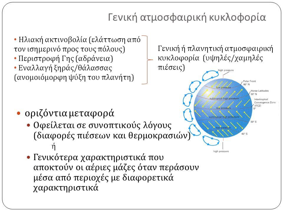 Γενική ατμοσφαιρική κυκλοφορία οριζόντια μεταφορά Οφείλεται σε συνοπτικούς λόγους ( διαφορές πιέσεων και θερμοκρασιών ) ή Γενικότερα χαρακτηριστικά που αποκτούν οι αέριες μάζες όταν περάσουν μέσα από περιοχές με διαφορετικά χαρακτηριστικά Ηλιακή ακτινοβολία ( ελάττωση από τον ισημερινό προς τους πόλους ) Περιστροφή Γης ( αδράνεια ) Εναλλαγή ξηράς / θάλασσας ( ανομοιόμορφη ψύξη του πλανήτη ) Γενική ή πλανητική ατμοσφαιρική κυκλοφορία ( υψηλές / χαμηλές πιέσεις )