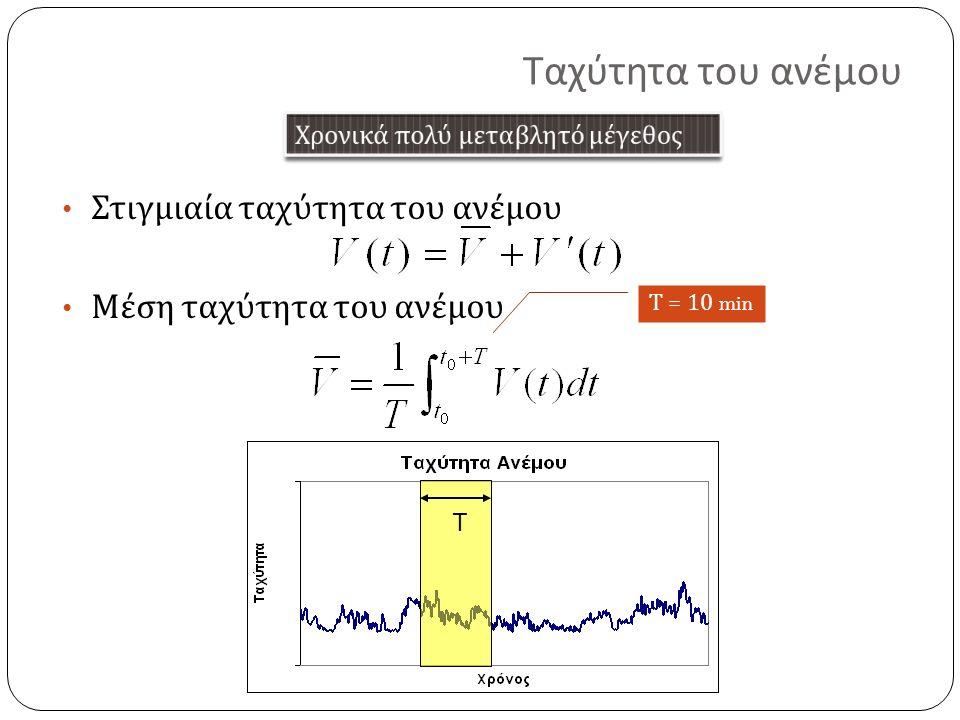 Ταχύτητα του ανέμου Στιγμιαία ταχύτητα του ανέμου Μέση ταχύτητα του ανέμου Τ = 10 min T