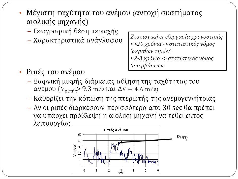 Μέγιστη ταχύτητα του ανέμου ( αντοχή συστήματος αιολικής μηχανής ) – Γεωγραφική θέση περιοχής – Χαρακτηριστικά ανάγλυφου Ριπές του ανέμου – Ξαφνική μικρής διάρκειας αύξηση της ταχύτητας του ανέμου (V ριπής > 9.3 m/s και Δ V = 4.6 m/s) – Καθορίζει την κόπωση της πτερωτής της ανεμογεννήτριας – Αν οι ριπές διαρκέσουν περισσότερο από 30 sec θα πρέπει να υπάρχει πρόβλεψη η αιολική μηχανή να τεθεί εκτός λειτουργίας Στατιστική επεξεργασία χρονοσειράς >20 χρόνια -> στατιστικός νόμος ' ακραίων τιμών ' 2-3 χρόνια -> στατιστικός νόμος ' υπερβάσεων Ριπή