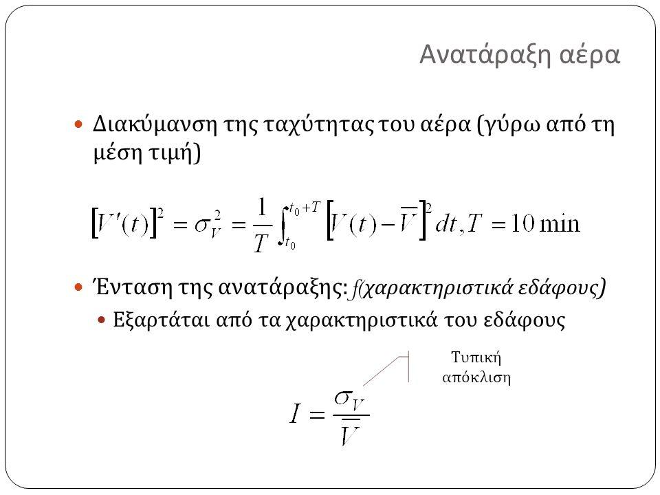 Ανατάραξη αέρα Διακύμανση της ταχύτητας του αέρα ( γύρω από τη μέση τιμή ) Ένταση της ανατάραξης : f( χαρακτηριστικά εδάφους ) Εξαρτάται από τα χαρακτηριστικά του εδάφους Τυ π ική α π όκλιση