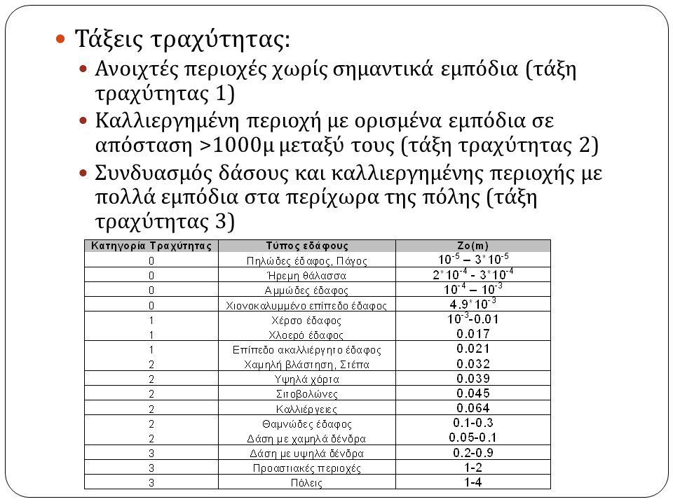 Τάξεις τραχύτητας : Ανοιχτές περιοχές χωρίς σημαντικά εμπόδια ( τάξη τραχύτητας 1) Καλλιεργημένη περιοχή με ορισμένα εμπόδια σε απόσταση >1000 μ μεταξύ τους ( τάξη τραχύτητας 2) Συνδυασμός δάσους και καλλιεργημένης περιοχής με πολλά εμπόδια στα περίχωρα της πόλης ( τάξη τραχύτητας 3)