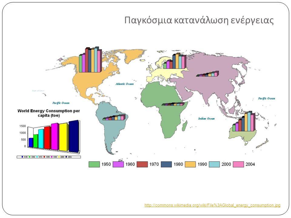 Παγκόσμια κατανάλωση ενέργειας http://euanmearns.com/global- energy-trends-bp-statistical-review- 2014/