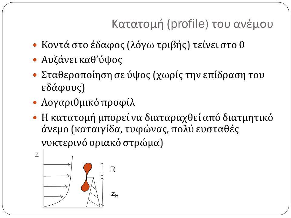 z Κατατομή (profile) του ανέμου Κοντά στο έδαφος ( λόγω τριβής ) τείνει στο 0 Αυξάνει καθ ' ύψος Σταθεροποίηση σε ύψος ( χωρίς την επίδραση του εδάφους ) Λογαριθμικό προφίλ Η κατατομή μπορεί να διαταραχθεί από διατμητικό άνεμο ( καταιγίδα, τυφώνας, πολύ ευσταθές νυκτερινό οριακό στρώμα ) R zHzH