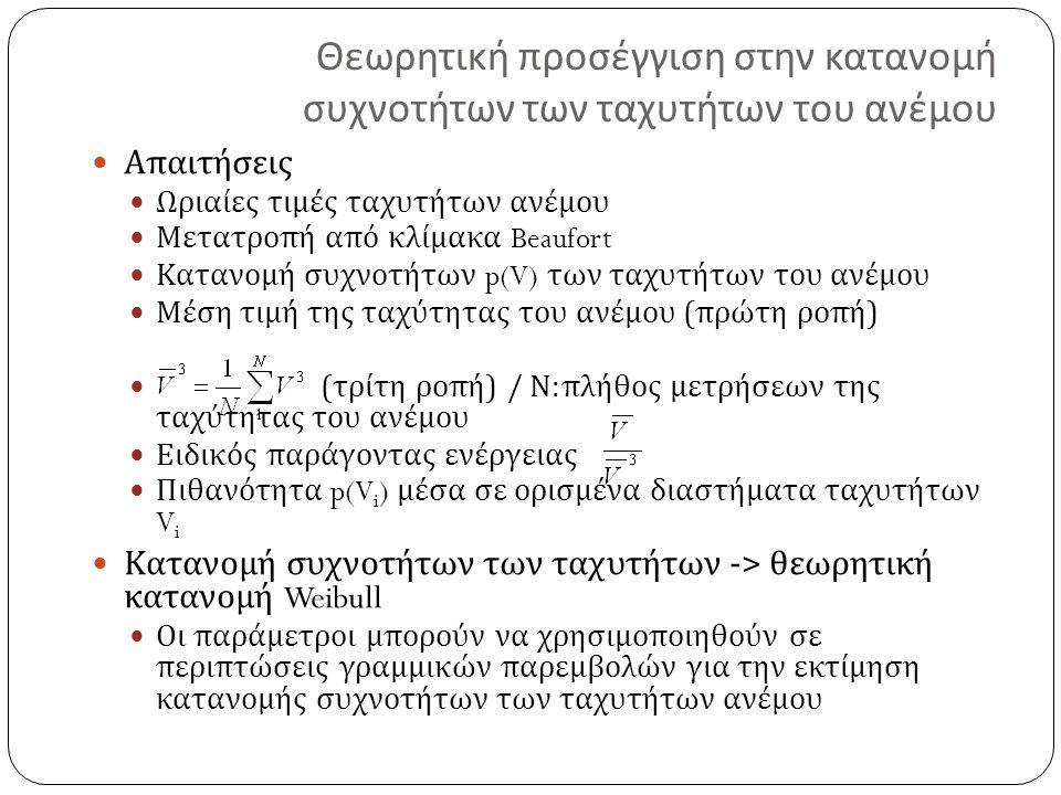 Θεωρητική προσέγγιση στην κατανομή συχνοτήτων των ταχυτήτων του ανέμου Απαιτήσεις Ωριαίες τιμές ταχυτήτων ανέμου Μετατροπή από κλίμακα Beaufort Κατανομή συχνοτήτων p(V) των ταχυτήτων του ανέμου Μέση τιμή της ταχύτητας του ανέμου ( πρώτη ροπή ) ( τρίτη ροπή ) / Ν : πλήθος μετρήσεων της ταχύτητας του ανέμου Ειδικός παράγοντας ενέργειας Πιθανότητα p(V i ) μέσα σε ορισμένα διαστήματα ταχυτήτων V i Κατανομή συχνοτήτων των ταχυτήτων -> θεωρητική κατανομή Weibull Οι παράμετροι μπορούν να χρησιμοποιηθούν σε περιπτώσεις γραμμικών παρεμβολών για την εκτίμηση κατανομής συχνοτήτων των ταχυτήτων ανέμου