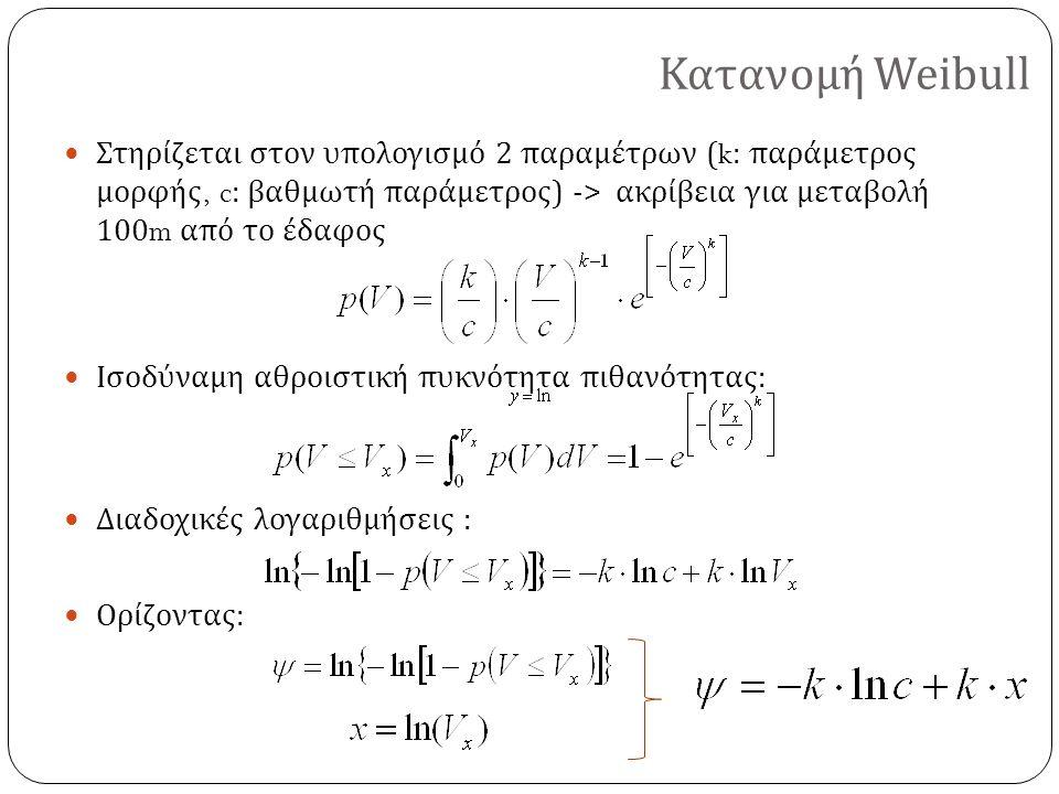 Στηρίζεται στον υπολογισμό 2 παραμέτρων (k: παράμετρος μορφής, c: βαθμωτή παράμετρος ) -> ακρίβεια για μεταβολή 100m από το έδαφος Ισοδύναμη αθροιστική πυκνότητα πιθανότητας : Διαδοχικές λογαριθμήσεις : Ορίζοντας : Κατανομή Weibull