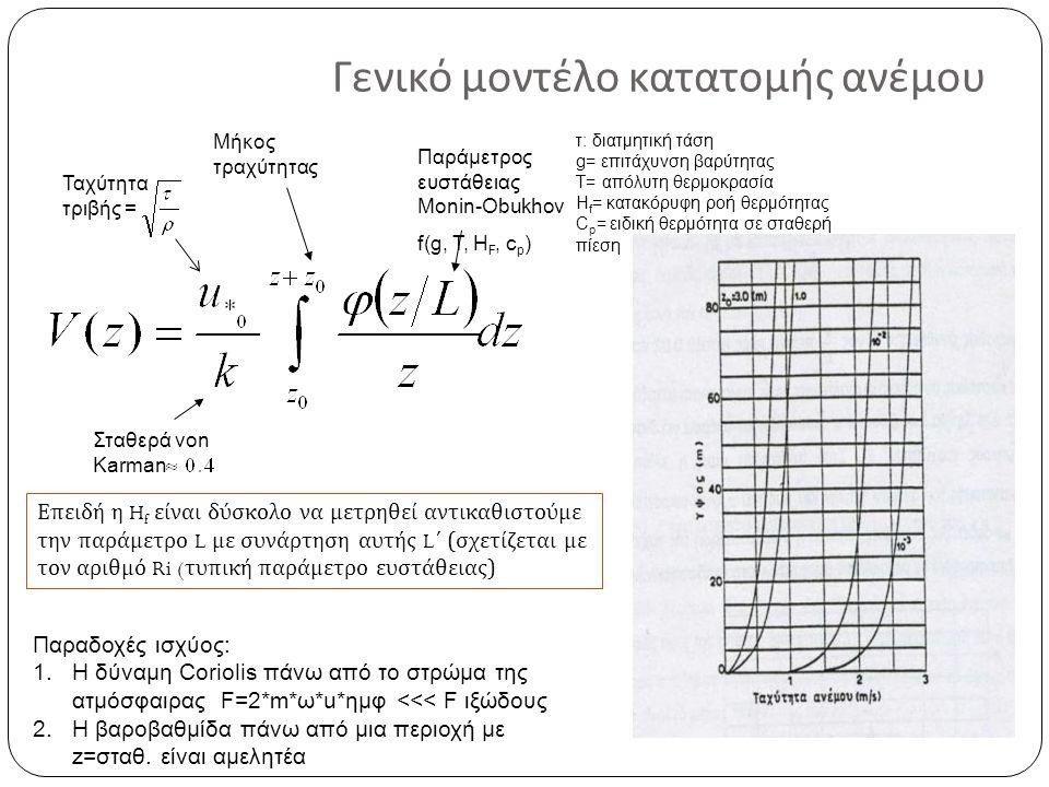 Γενικό μοντέλο κατατομής ανέμου Σταθερά von Karman Παράμετρος ευστάθειας Μonin-Obukhov f(g, T, H F, c p ) Μήκος τραχύτητας Ταχύτητα τριβής = Παραδοχές ισχύος: 1.Η δύναμη Coriolis πάνω από το στρώμα της ατμόσφαιρας F=2*m*ω*u*ημφ <<< F ιξώδους 2.Η βαροβαθμίδα πάνω από μια περιοχή με z=σταθ.
