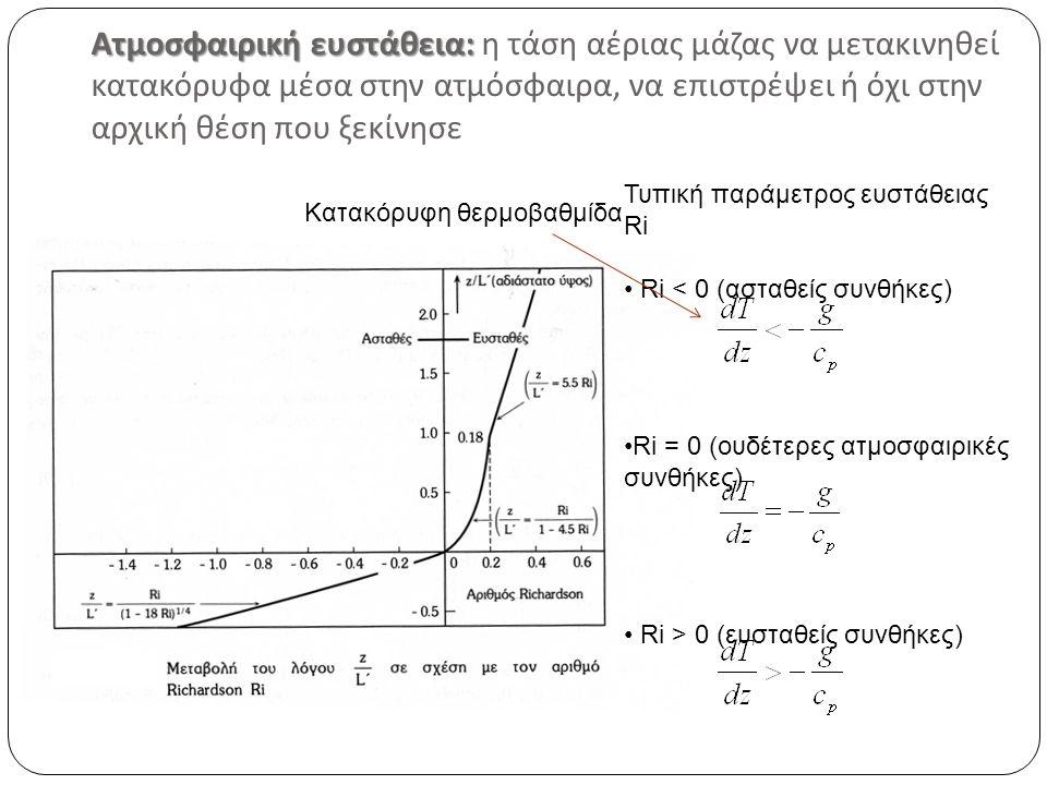 Ατμοσφαιρική ευστάθεια : Ατμοσφαιρική ευστάθεια : η τάση αέριας μάζας να μετακινηθεί κατακόρυφα μέσα στην ατμόσφαιρα, να επιστρέψει ή όχι στην αρχική θέση που ξεκίνησε Τυπική παράμετρος ευστάθειας Ri Ri < 0 (ασταθείς συνθήκες) Ri = 0 (ουδέτερες ατμοσφαιρικές συνθήκες) Ri > 0 (ευσταθείς συνθήκες) Κατακόρυφη θερμοβαθμίδα
