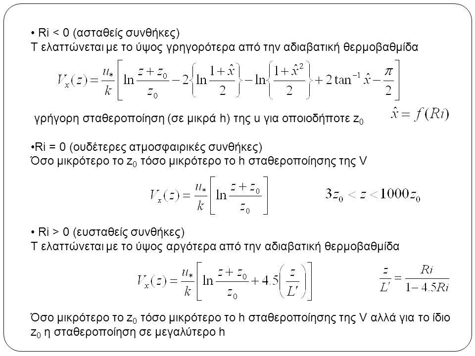 Ri < 0 (ασταθείς συνθήκες) Τ ελαττώνεται με το ύψος γρηγορότερα από την αδιαβατική θερμοβαθμίδα γρήγορη σταθεροποίηση (σε μικρά h) της u για οποιοδήποτε z 0 Ri = 0 (ουδέτερες ατμοσφαιρικές συνθήκες) Όσο μικρότερο το z 0 τόσο μικρότερο το h σταθεροποίησης της V Ri > 0 (ευσταθείς συνθήκες) Τ ελαττώνεται με το ύψος αργότερα από την αδιαβατική θερμοβαθμίδα Όσο μικρότερο το z 0 τόσο μικρότερο το h σταθεροποίησης της V αλλά για το ίδιο z 0 η σταθεροποίηση σε μεγαλύτερο h
