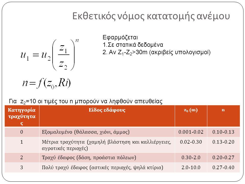 Εκθετικός νόμος κατατομής ανέμου Εφαρμόζεται 1.Σε στατικά δεδομένα 2. Αν Ζ 1 -Ζ 2 >30m (ακριβείς υπολογισμοί) Κατηγορία τραχύτητα ς Είδος εδάφους z 0