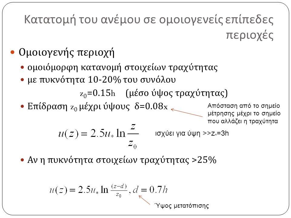 Κατατομή του ανέμου σε ομοιογενείς επίπεδες περιοχές Ομοιογενής περιοχή ομοιόμορφη κατανομή στοιχείων τραχύτητας με πυκνότητα 10-20% του συνόλου z 0 =0.15h ( μέσο ύψος τραχύτητας ) Επίδραση z 0 μέχρι ύψους δ =0.08x Αν η πυκνότητα στοιχείων τραχύτητας >25% ισχύει για ύψη >>z * =3h Ύψος μετατόπισης Απόσταση από το σημείο μέτρησης μέχρι το σημείο που αλλάζει η τραχύτητα