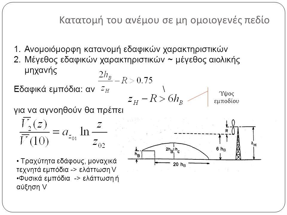 20 h B 6 hB6 hB Κατατομή του ανέμου σε μη ομοιογενές πεδίο 1.Ανομοιόμορφη κατανομή εδαφικών χαρακτηριστικών 2.Μέγεθος εδαφικών χαρακτηριστικών ~ μέγεθος αιολικής μηχανής Εδαφικά εμπόδια: αν \ για να αγνοηθούν θα πρέπει Τραχύτητα εδάφους, μοναχικά τεχνητά εμπόδια -> ελάττωση V Φυσικά εμπόδια -> ελάττωση ή αύξηση V Ύψος εμ π οδίου