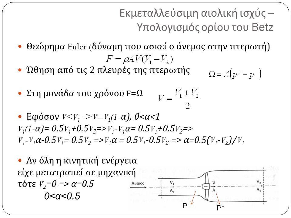 Εκμεταλλεύσιμη αιολική ισχύς – Υπολογισμός ορίου του Betz Θεώρημα Euler ( δύναμη που ασκεί ο άνεμος στην πτερωτή ) Ώθηση από τις 2 πλευρές της πτερωτής Στη μονάδα του χρόνου F= Ω Εφόσον V V=V 1 (1- α ), 0< α <1 V 1 (1- α )= 0.5V 1 +0.5V 2 => V 1 -V 1 α = 0.5V 1 +0.5V 2 => V 1 -V 1 α -0.5V 1 = 0.5V 2 =>V 1 α = 0.5V 1 -0.5V 2 => α =0.5(V 1 -V 2 )/ V 1 Αν όλη η κινητική ενέργεια είχε μετατραπεί σε μηχανική τότε V 2 =0 => α =0.5 P-P- P+P+ 0<α<0.5