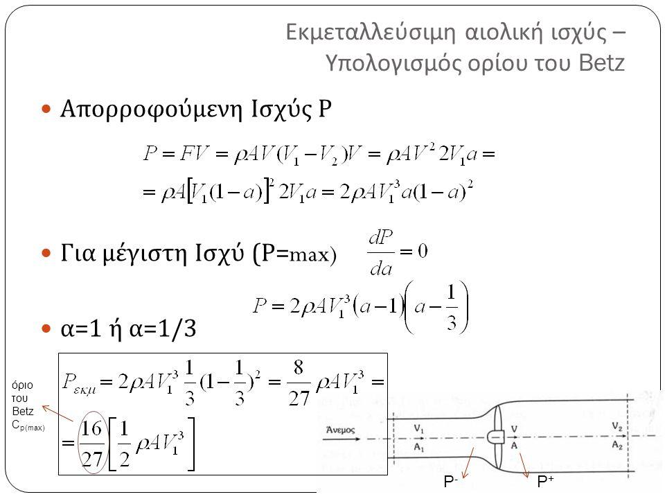 Εκμεταλλεύσιμη αιολική ισχύς – Υπολογισμός ορίου του Betz Απορροφούμενη Ισχύς Ρ Για μέγιστη Ισχύ ( Ρ =max) α =1 ή α =1/3 P-P- P+P+ όριο του Betz C p(max)