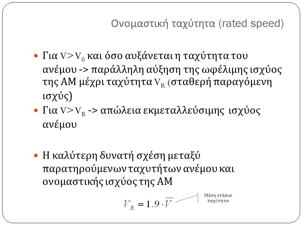 Ονομαστική ταχύτητα (rated speed) Για V> V 0 και όσο αυξάνεται η ταχύτητα του ανέμου -> παράλληλη αύξηση της ωφέλιμης ισχύος της ΑΜ μέχρι ταχύτητα V R ( σταθερή παραγόμενη ισχύς ) Για V> V R -> απώλεια εκμεταλλεύσιμης ισχύος ανέμου Η καλύτερη δυνατή σχέση μεταξύ παρατηρούμενων ταχυτήτων ανέμου και ονομαστικής ισχύος της ΑΜ Μέση ετήσια ταχύτητα