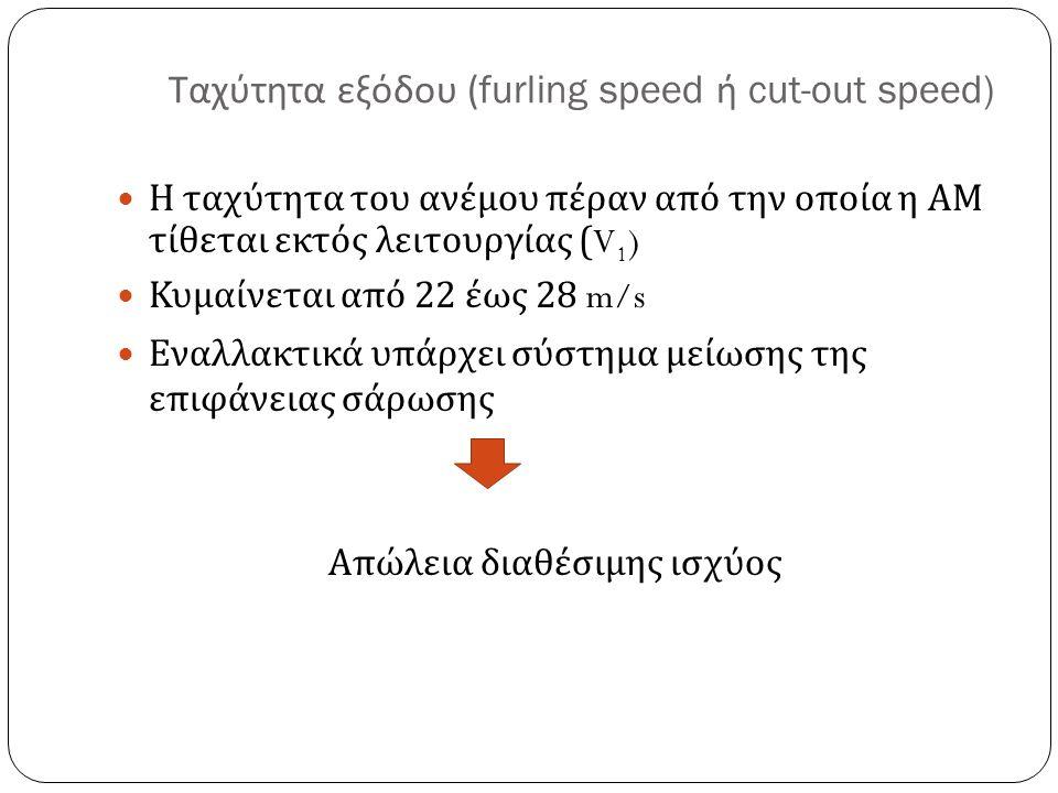 Ταχύτητα εξόδου (furling speed ή cut-out speed) Η ταχύτητα του ανέμου πέραν από την οποία η ΑΜ τίθεται εκτός λειτουργίας (V 1 ) Κυμαίνεται από 22 έως 28 m/s Εναλλακτικά υπάρχει σύστημα μείωσης της επιφάνειας σάρωσης Απώλεια διαθέσιμης ισχύος