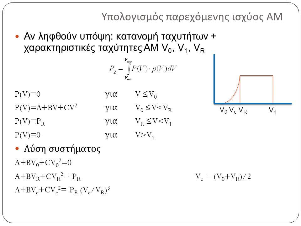Υπολογισμός παρεχόμενης ισχύος ΑΜ P(V)=0 για V ≤ V 0 P(V)=A+BV+CV 2 για V 0 ≤ V<V R P(V)=P R για V R ≤ V<V 1 P(V)=0 για V>V 1 Λύση συστήματος A+BV 0 +CV 0 2 =0 A+BV R +CV R 2 = P R V c = (V 0 +V R )/2 A+BV c +CV c 2 = P R (V c /V R ) 3 Αν ληφθούν υπόψη: κατανομή ταχυτήτων + χαρακτηριστικές ταχύτητες ΑΜ V 0, V 1, V R V0V0 VcVc VRVR V1V1
