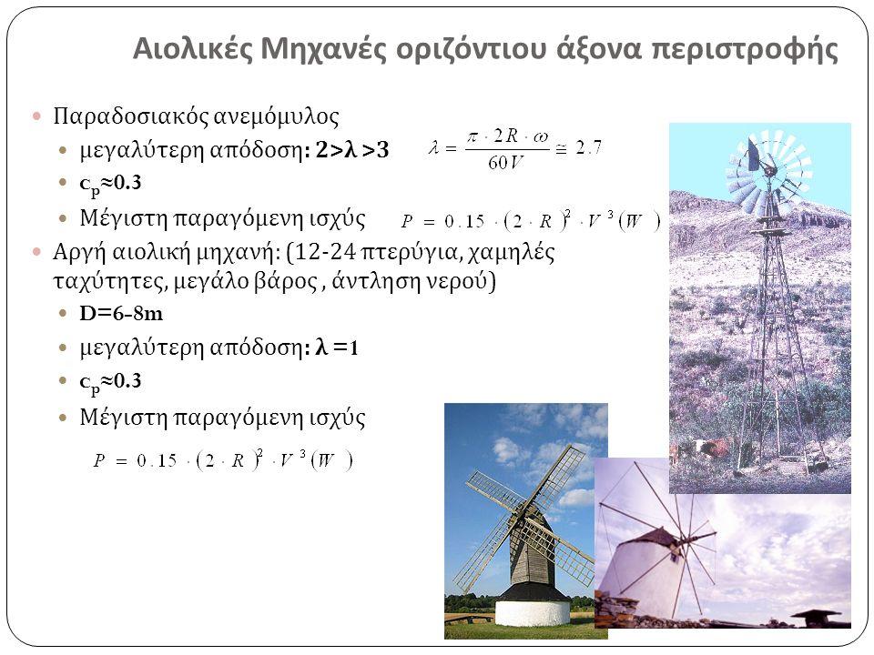 Αιολικές Μηχανές οριζόντιου άξονα περιστροφής Παραδοσιακός ανεμόμυλος μεγαλύτερη απόδοση : 2> λ >3 c p ≈0.3 Μέγιστη παραγόμενη ισχύς Αργή αιολική μηχανή : (12-24 πτερύγια, χαμηλές ταχύτητες, μεγάλο βάρος, άντληση νερού ) D=6-8m μεγαλύτερη απόδοση : λ =1 c p ≈0.3 Μέγιστη παραγόμενη ισχύς