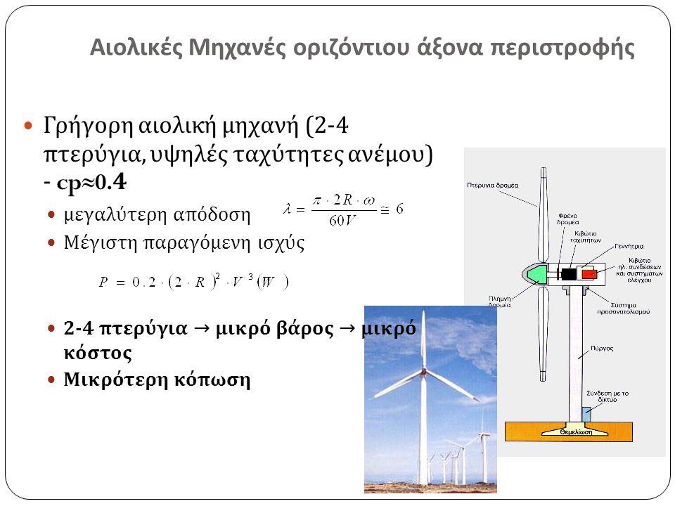 Αιολικές Μηχανές οριζόντιου άξονα περιστροφής Γρήγορη αιολική μηχανή (2-4 πτερύγια, υψηλές ταχύτητες ανέμου ) - cp≈0.4 μεγαλύτερη απόδοση Μέγιστη παραγόμενη ισχύς 2-4 πτερύγια → μικρό βάρος → μικρό κόστος Μικρότερη κόπωση