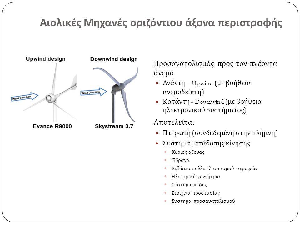 Αιολικές Μηχανές οριζόντιου άξονα περιστροφής Προσανατολισμός προς τον πνέοντα άνεμο Ανάντη – Upwind ( με βοήθεια ανεμοδείκτη ) Κατάντη - Downwind ( με βοήθεια ηλεκτρονικού συστήματος ) Αποτελείται Πτερωτή ( συνδεδεμένη στην πλήμνη ) Συστημα μετάδοσης κίνησης Κύριος άξονας Έδρανα Κιβώτιο πολλαπλασιασμού στροφών Ηλεκτρική γεννήτρια Σύστημα πέδης Στοιχεία προστασίας Συστημα προσανατολισμού