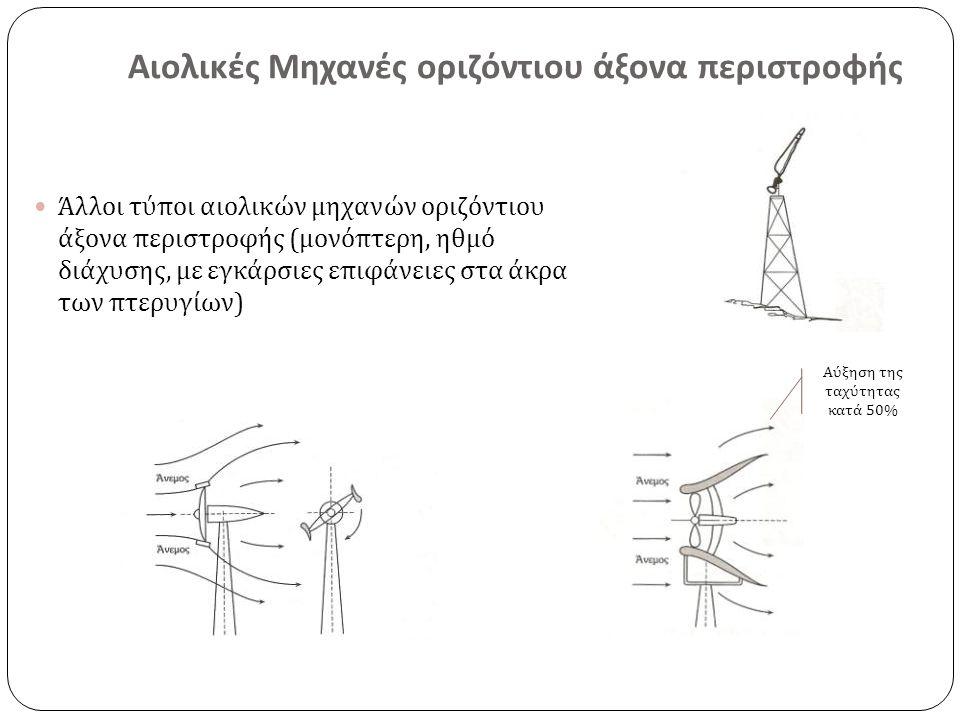 Αιολικές Μηχανές οριζόντιου άξονα περιστροφής Άλλοι τύποι αιολικών μηχανών οριζόντιου άξονα περιστροφής ( μονόπτερη, ηθμό διάχυσης, με εγκάρσιες επιφάνειες στα άκρα των πτερυγίων ) Αύξηση της ταχύτητας κατά 50%