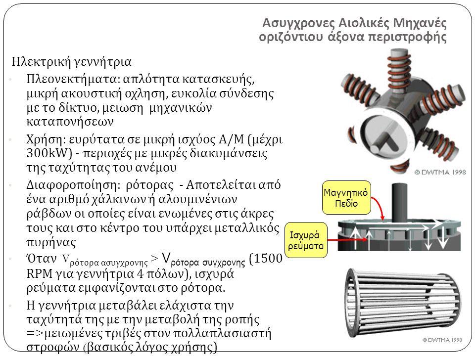 Μαγνητικό Πεδίο Ισχυρά ρεύματα Ηλεκτρική γεννήτρια Πλεονεκτήματα : απλότητα κατασκευής, μικρή ακουστική οχληση, ευκολία σύνδεσης με το δίκτυο, μειωση μηχανικών καταπονήσεων Χρήση : ευρύτατα σε μικρή ισχύος Α / Μ ( μέχρι 300kW) - περιοχές με μικρές διακυμάνσεις της ταχύτητας του ανέμου Διαφοροποίηση : ρότορας - Αποτελείται από ένα αριθμό χάλκινων ή αλουμινένιων ράβδων οι οποίες είναι ενωμένες στις άκρες τους και στο κέντρο του υπάρχει μεταλλικός πυρήνας Όταν V ρότορα ασυγχρονης > V ρότορα συγχρονης (1500 RPM για γεννήτρια 4 πόλων ), ισχυρά ρεύματα εμφανίζονται στο ρότορα.