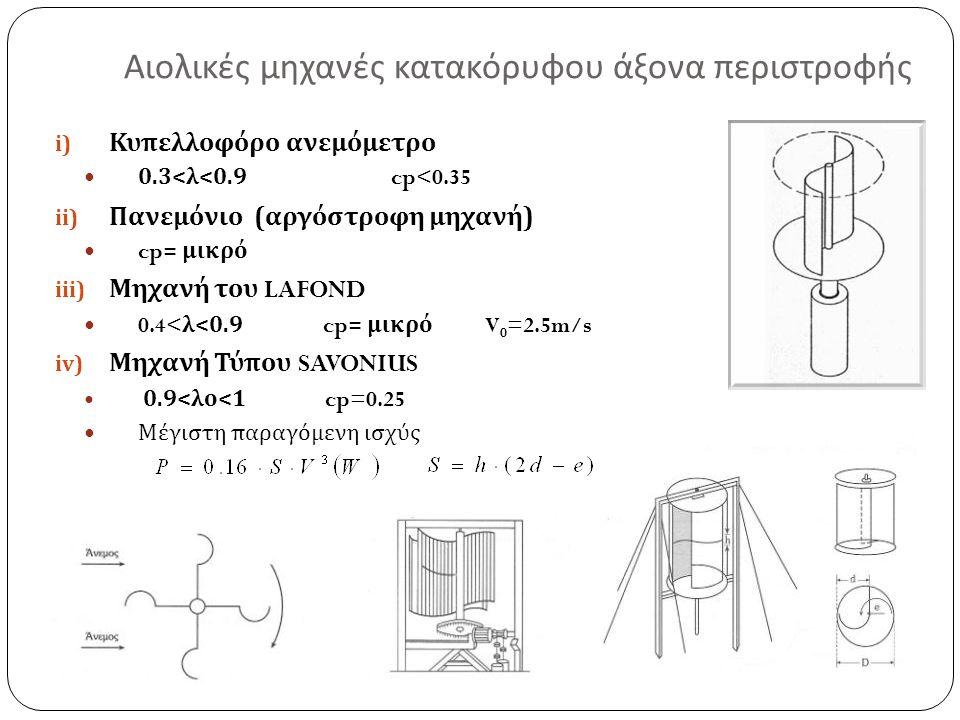 Αιολικές μηχανές κατακόρυφου άξονα περιστροφής i) Κυπελλοφόρο ανεμόμετρο 0.3< λ <0.9 cp<0.35 ii) Πανεμόνιο ( αργόστροφη μηχανή ) cp= μικρό iii) Μηχανή του LAFOND 0.4< λ <0.9 cp= μικρό V 0 =2.5m/s iv) Μηχανή Τύπου SAVONIUS 0.9< λο <1 cp=0.25 Μέγιστη παραγόμενη ισχύς