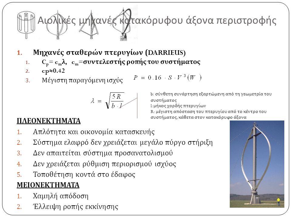 Αιολικές μηχανές κατακόρυφου άξονα περιστροφής 1. Μηχανές σταθερών πτερυγίων (DARRIEUS) 1. C p = c m λ, c m = συντελεστής ροπής του συστήματος 2. cp≈0