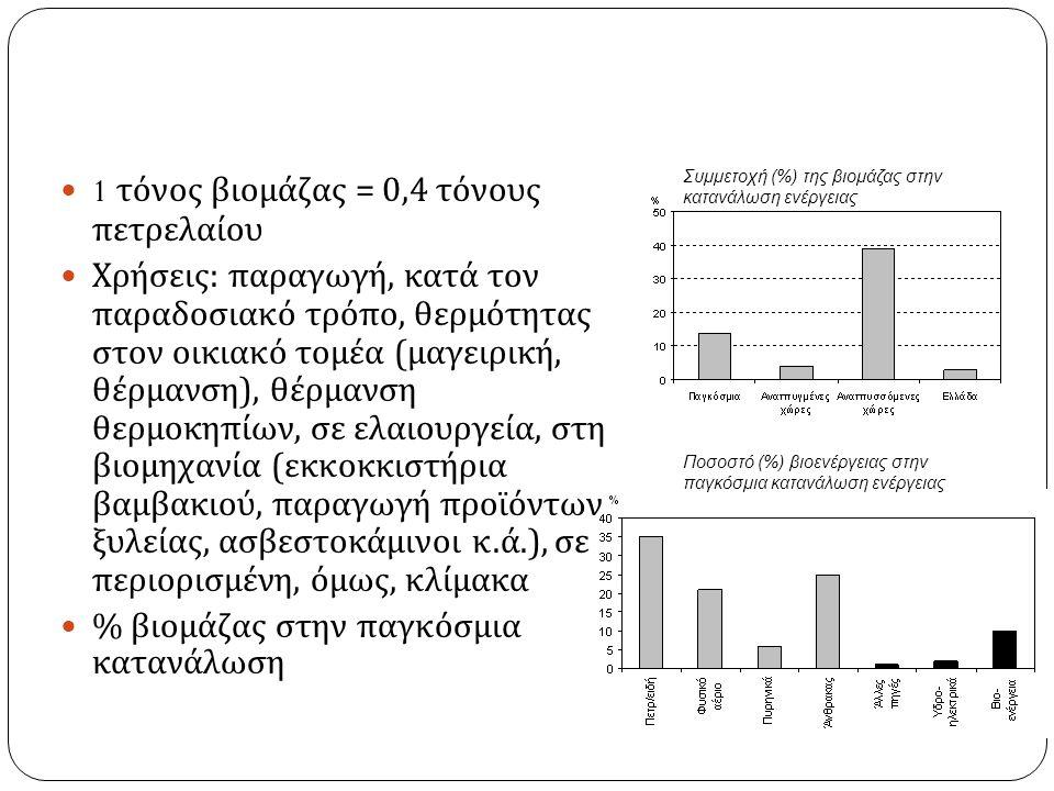 1 τόνος βιομάζας = 0,4 τόνους πετρελαίου Χρήσεις : παραγωγή, κατά τον παραδοσιακό τρόπο, θερμότητας στον οικιακό τομέα ( μαγειρική, θέρμανση ), θέρμαν