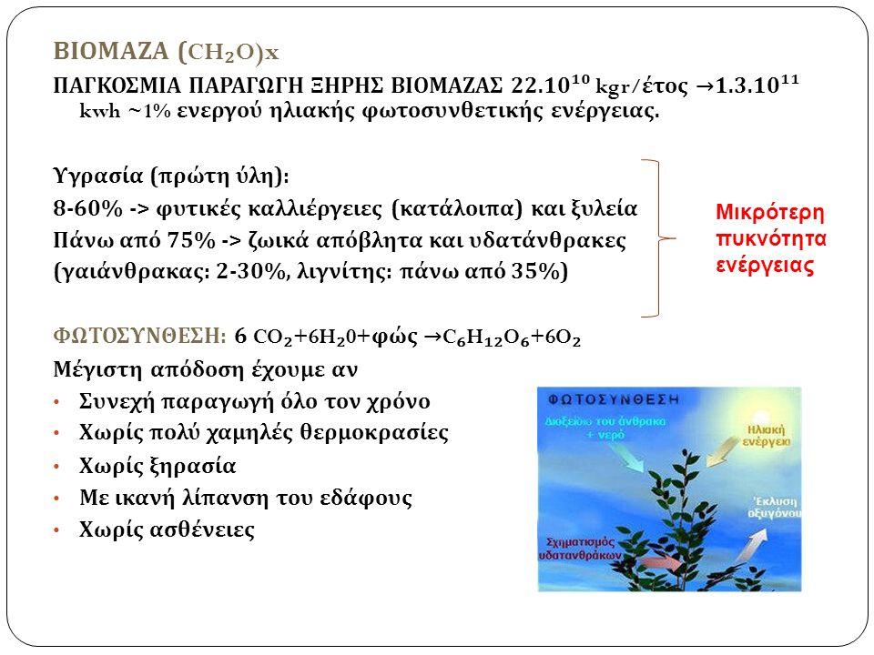 ΒΙΟΜΑΖΑ (CH ₂ O)x ΠΑΓΚΟΣΜΙΑ ΠΑΡΑΓΩΓΗ ΞΗΡΗΣ ΒΙΟΜΑΖΑΣ 22.10¹ ⁰ kgr/ έτος → 1.3.10¹¹ kwh ~1% ενεργού ηλιακής φωτοσυνθετικής ενέργειας. Υγρασία ( πρώτη ύλ
