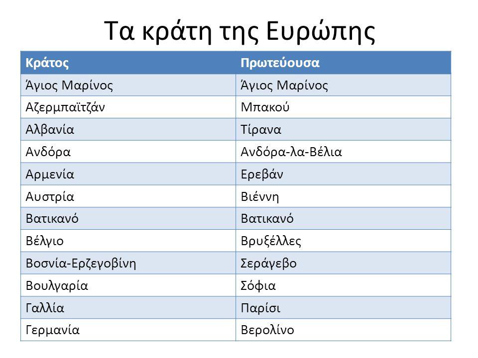 Τα κράτη της Ευρώπης ΚράτοςΠρωτεύουσα Άγιος Μαρίνος ΑζερμπαϊτζάνΜπακού ΑλβανίαΤίρανα ΑνδόραΑνδόρα-λα-Βέλια ΑρμενίαΕρεβάν ΑυστρίαΒιέννη Βατικανό Βέλγιο