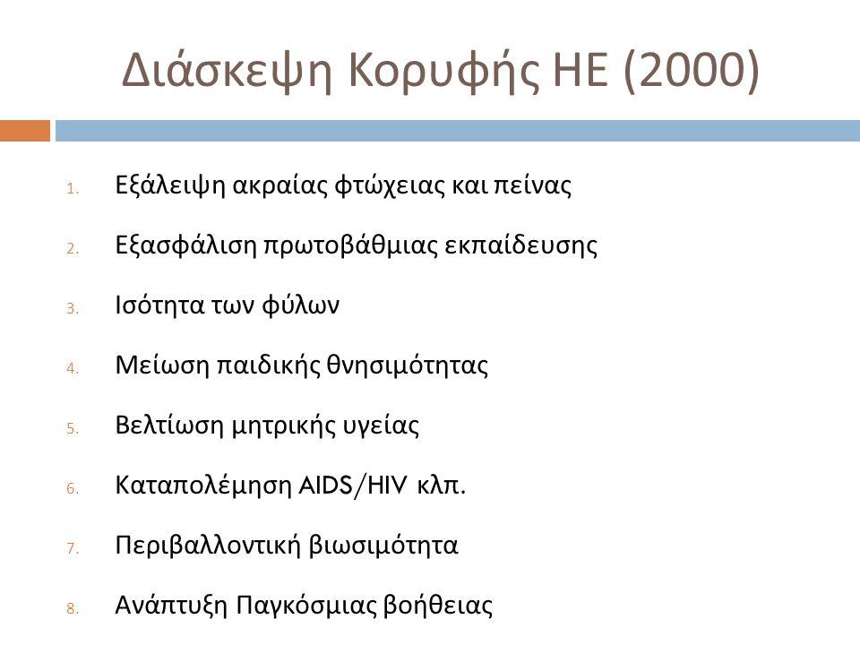 Διάσκεψη Κορυφής ΗΕ (2000) 1. Εξάλειψη ακραίας φτώχειας και πείνας 2. Εξασφάλιση πρωτοβάθμιας εκπαίδευσης 3. Ισότητα των φύλων 4. Μείωση παιδικής θνησ
