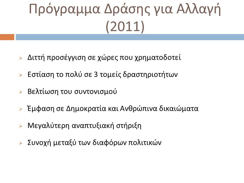 Πρόγραμμα Δράσης για Αλλαγή (2011)  Διττή προσέγγιση σε χώρες που χρηματοδοτεί  Εστίαση το πολύ σε 3 τομείς δραστηριοτήτων  Βελτίωση του συντονισμού  Έμφαση σε Δημοκρατία και Ανθρώπινα δικαιώματα  Μεγαλύτερη αναπτυξιακή στήριξη  Συνοχή μεταξύ των διαφόρων πολιτικών