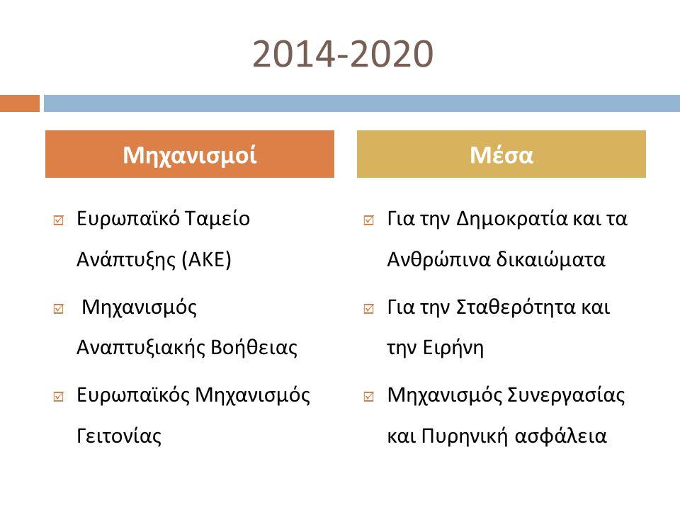 2014-2020  Ευρωπαϊκό Ταμείο Ανάπτυξης ( ΑΚΕ )  Μηχανισμός Αναπτυξιακής Βοήθειας  Ευρωπαϊκός Μηχανισμός Γειτονίας  Για την Δημοκρατία και τα Ανθρώπινα δικαιώματα  Για την Σταθερότητα και την Ειρήνη  Μηχανισμός Συνεργασίας και Πυρηνική ασφάλεια ΜηχανισμοίΜέσα