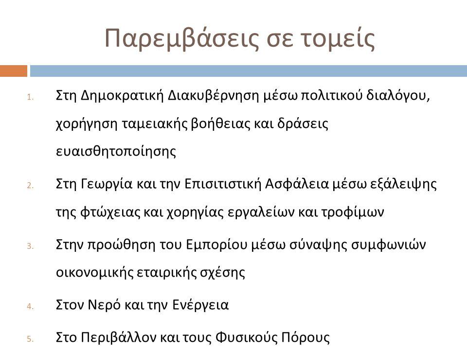 Παρεμβάσεις σε τομείς 1. Στη Δημοκρατική Διακυβέρνηση μέσω πολιτικού διαλόγου, χορήγηση ταμειακής βοήθειας και δράσεις ευαισθητοποίησης 2. Στη Γεωργία