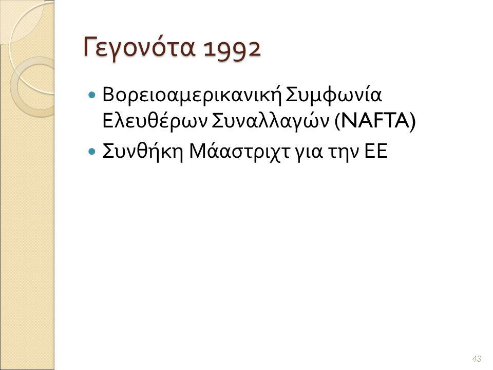 Γεγονότα 1992 Βορειοαμερικανική Συμφωνία Ελευθέρων Συναλλαγών (NAFTA) Συνθήκη Μάαστριχτ για την ΕΕ 43