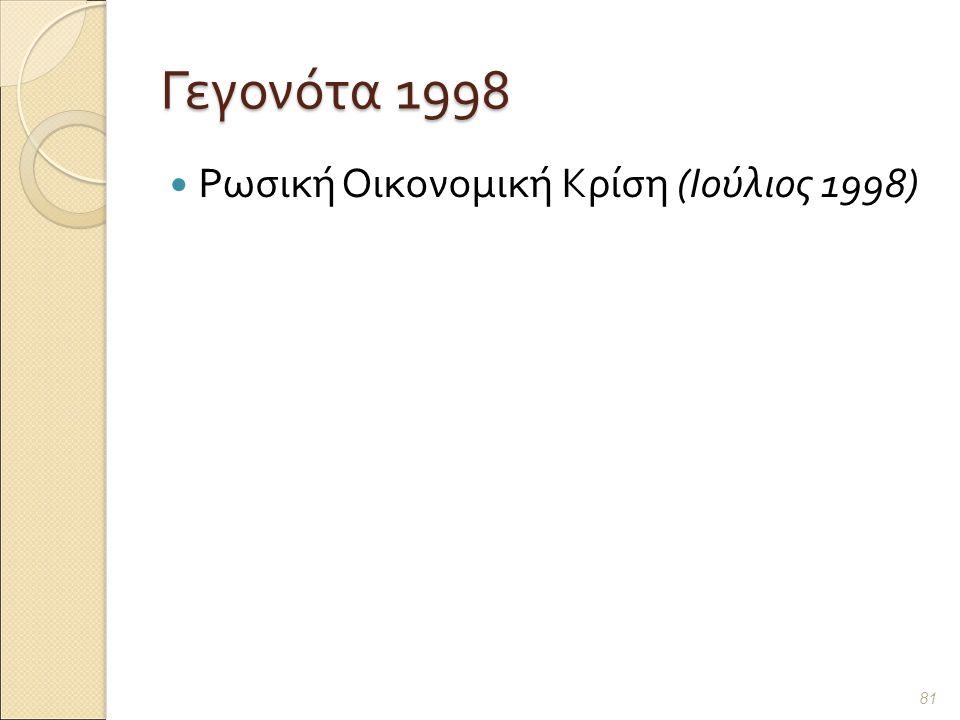 Γεγονότα 1998 Ρωσική Οικονομική Κρίση ( Ιούλιος 1998) 81