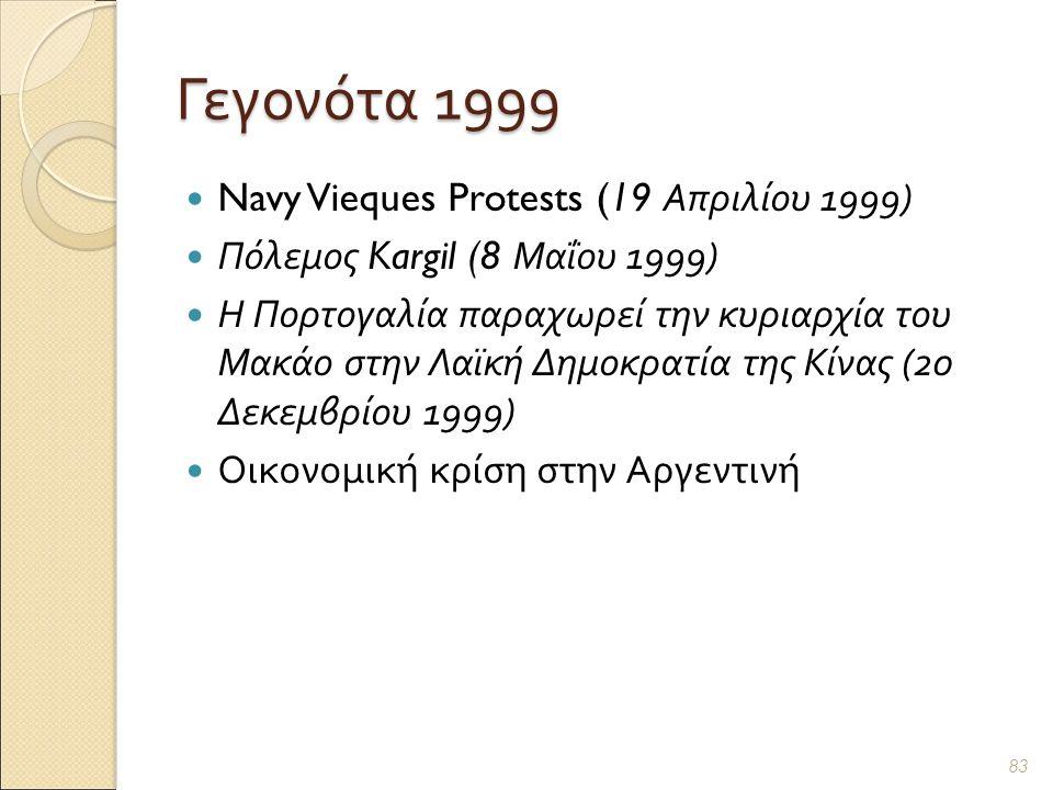 Γεγονότα 1999 Navy Vieques Protests (19 Απριλίου 1999) Πόλεμος Kargil (8 Μαΐου 1999) Η Πορτογαλία παραχωρεί την κυριαρχία του Μακάο στην Λαϊκή Δημοκρατία της Κίνας (20 Δεκεμβρίου 1999) Οικονομική κρίση στην Αργεντινή 83