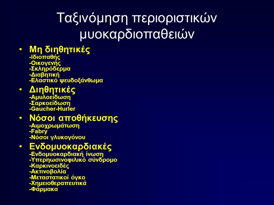 ΣΥΜΠΤΩΜΑΤΑ ΚΑΡΔΙΑΚΗΣ ΑΝΕΠΑΡΚΕΙΑΣ (ΔΙΑΣΤΟΛΙΚΗ) ΑΡΙΣΤΕΡΗ ΚΑΡΔΙΑΚΗ ΑΝΕΠΑΡΚΕΙΑ ΚΑΙ ΠΝΕΥΜΟΝΙΚΗ ΣΥΜΦΟΡΗΣΗ -Δύσπνοια στην άσκηση -Ορθόπνοια -Παροξυσμική νυκτερινή δύσπνοια ΔΕΞΙΑ ΚΑΡΔΙΑΚΗ ΑΝΕΠΑΡΚΕΙΑ ΚΑΙ ΣΥΣΤΗΜΑΤΙΚΗ ΦΛΕΒΙΚΗ ΣΥΜΦΟΡΗΣΗ -Περιφερικά οιδήματα -Κοιλική διάταση -Κοιλιακό άλγος/ναυτία ΧΑΜΗΛΗ ΚΑΡΔΙΑΚΗ ΠΑΡΟΧΗ -Μειωμένη ανοχή στην άσκηση/κόπωση -Μεταβολή στην διανοητική κατάσταση/σύγχυση ΣΥΜΠΤΩΜΑΤΑ ΕΙΔΙΚΑ ΤΗΣ ΝΟΣΟΥΑΠΟ ΠΡΟΣΒΟΛΗ ΑΛΛΩΝ ΟΡΓΑΝΩΝ